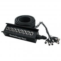 RockCable RCL30900